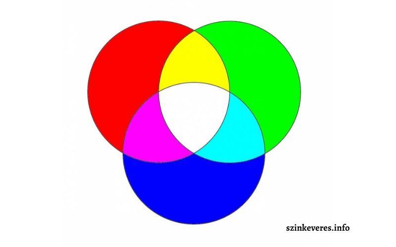RGB színek